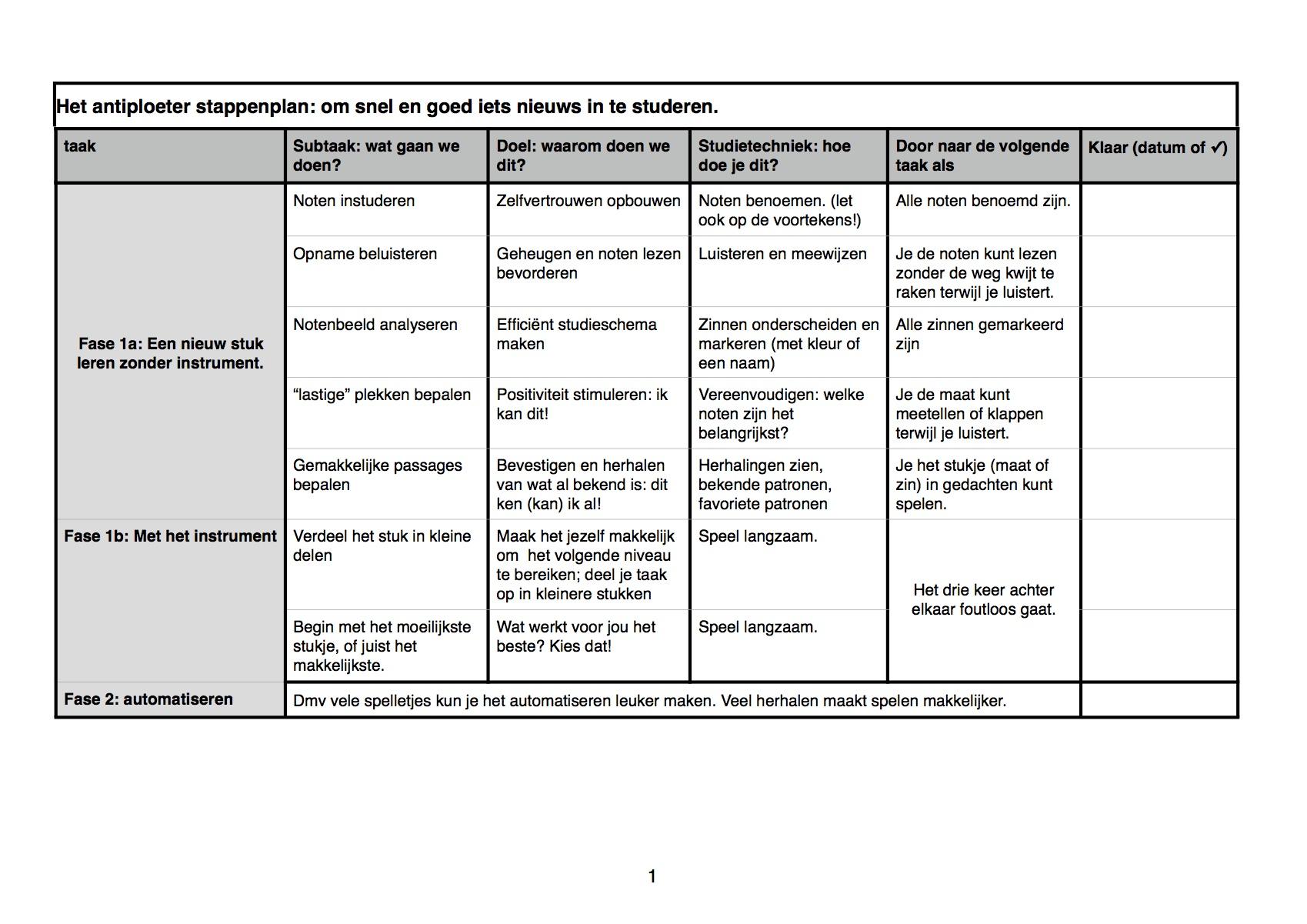 antiploeter-stappenplan